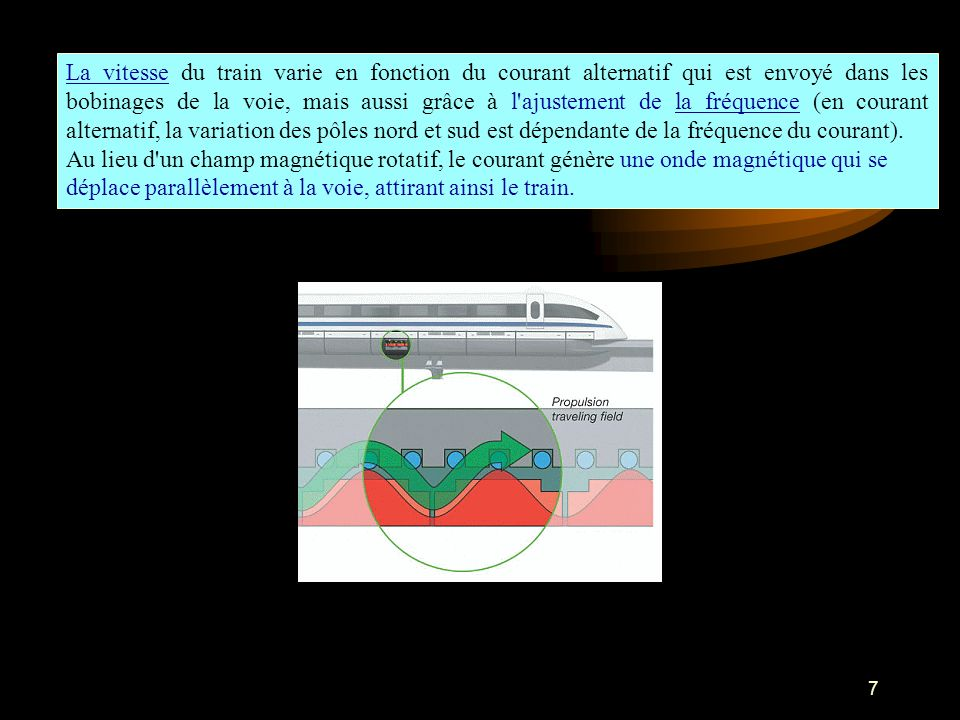 La vitesse du train varie en fonction du courant alternatif qui est envoyé dans les bobinages de la voie, mais aussi grâce à l ajustement de la fréquence (en courant alternatif, la variation des pôles nord et sud est dépendante de la fréquence du courant).