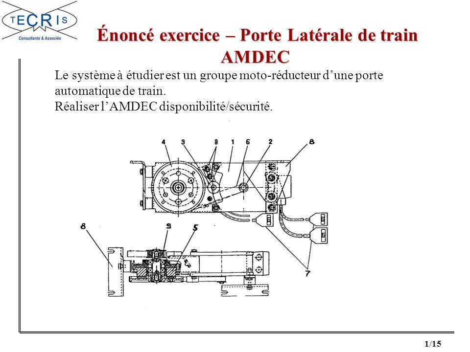 Énoncé exercice – Porte Latérale de train