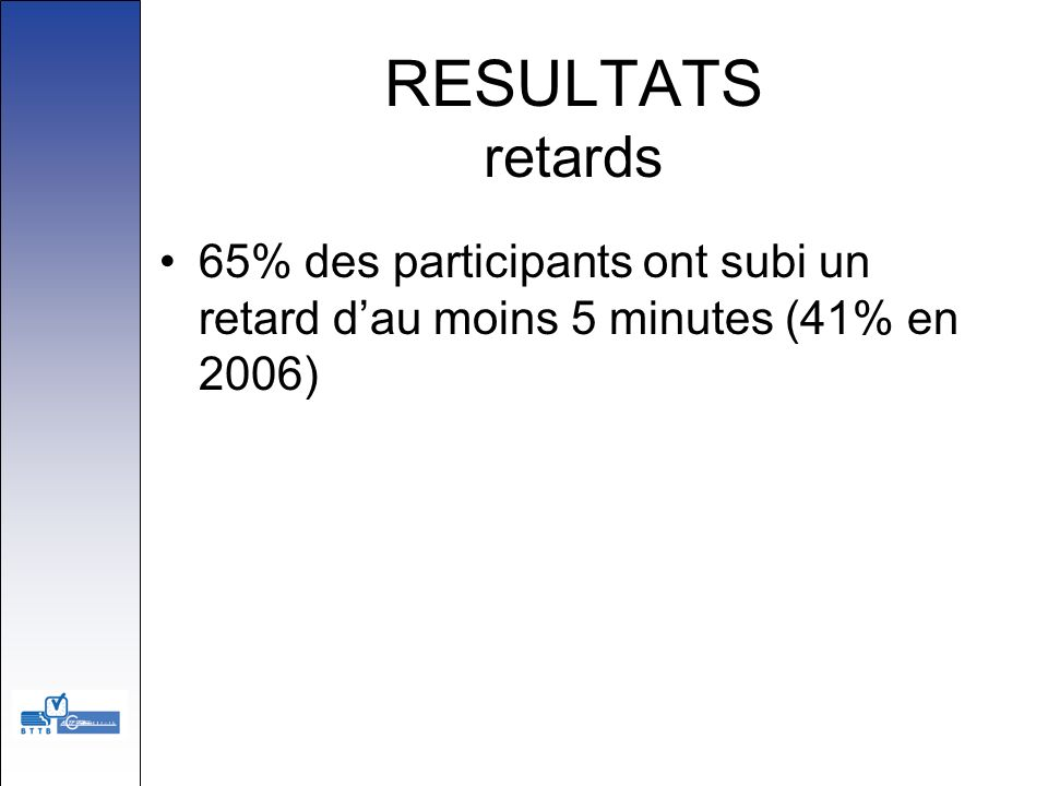 RESULTATS retards 65% des participants ont subi un retard d'au moins 5 minutes (41% en 2006)