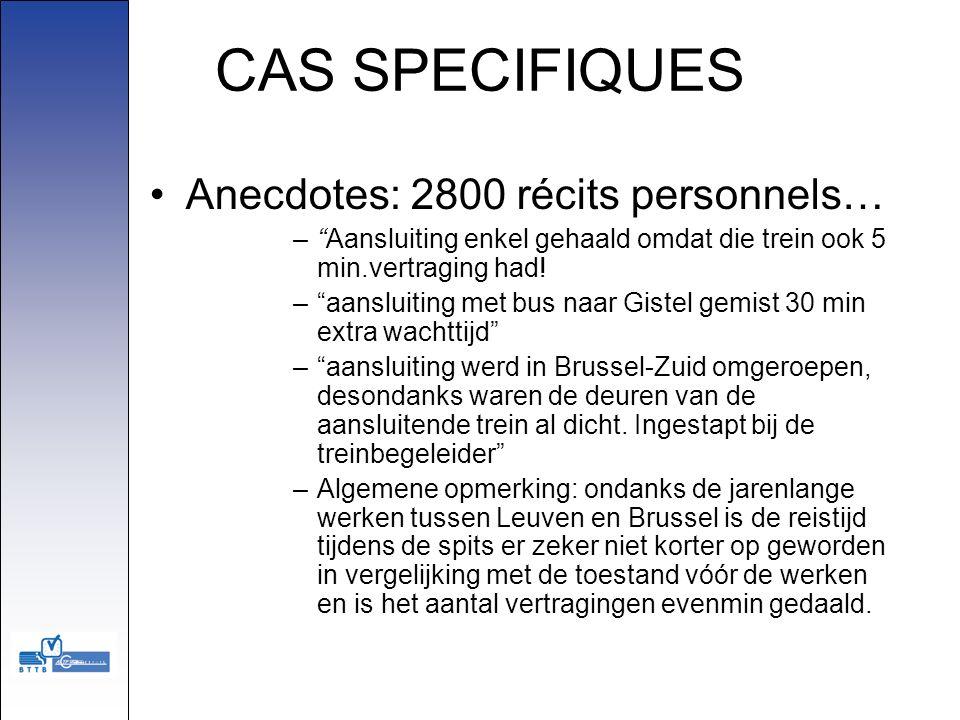 CAS SPECIFIQUES Anecdotes: 2800 récits personnels…