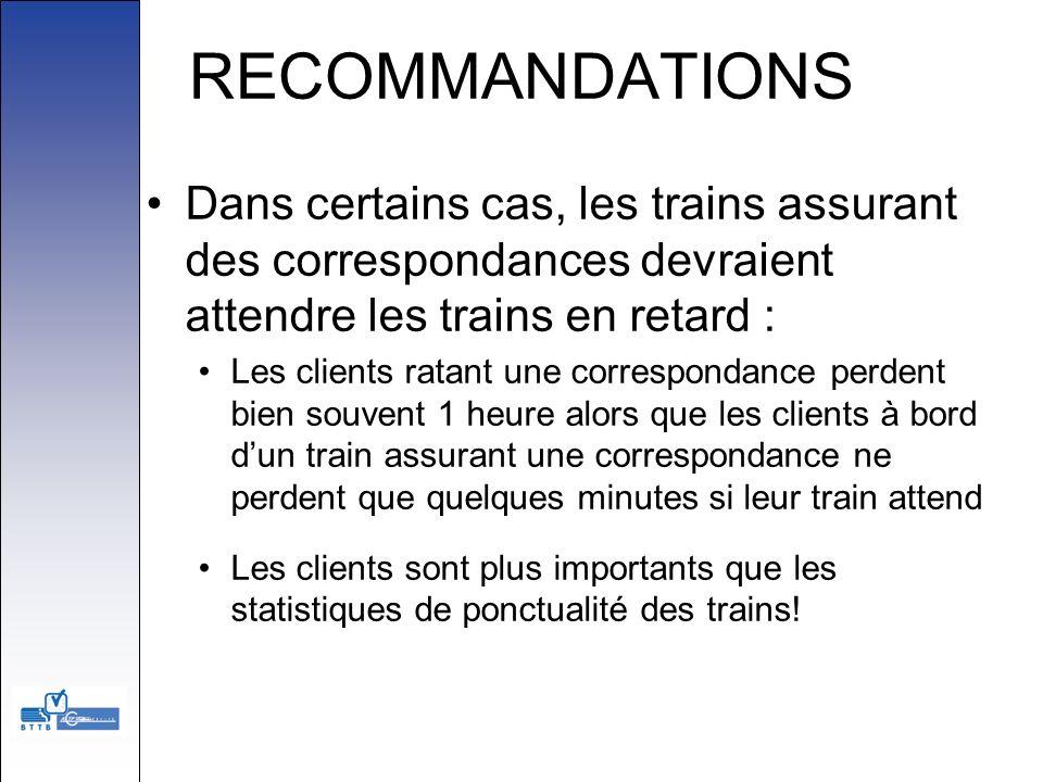RECOMMANDATIONS Dans certains cas, les trains assurant des correspondances devraient attendre les trains en retard :