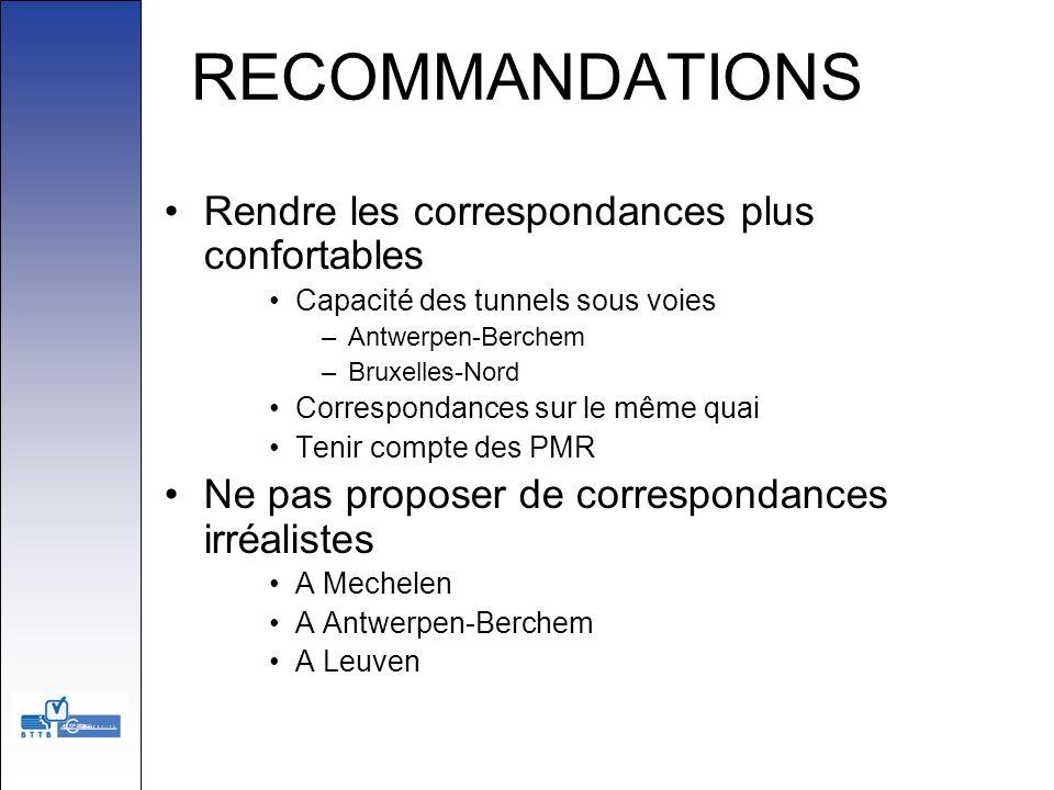 RECOMMANDATIONS Rendre les correspondances plus confortables