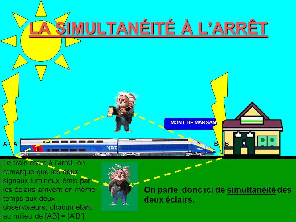 LA SIMULTANÉITÉ À L'ARRÊT