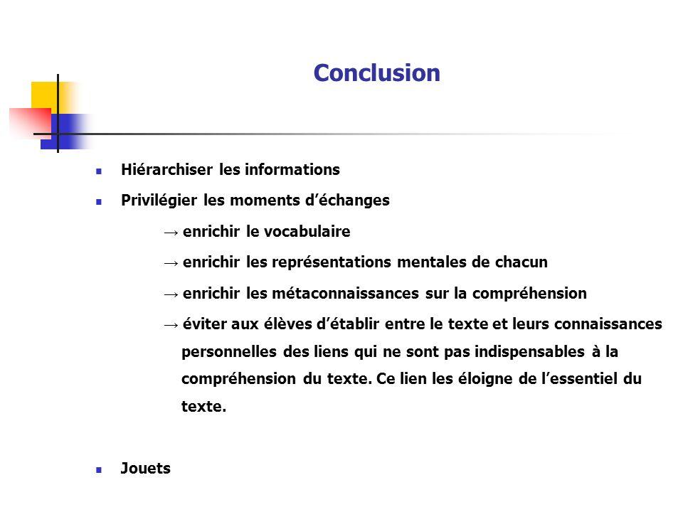 Conclusion Hiérarchiser les informations