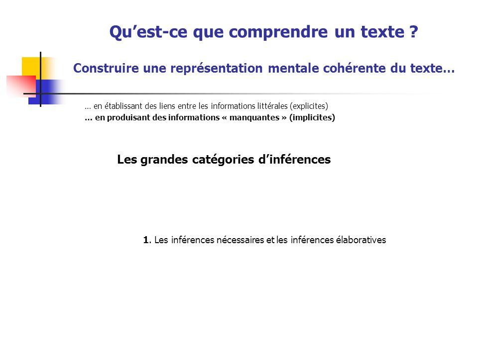 Qu'est-ce que comprendre un texte