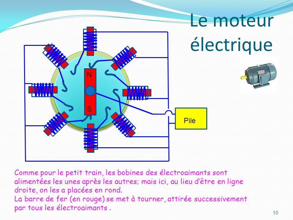 Le moteur électrique N S Pile