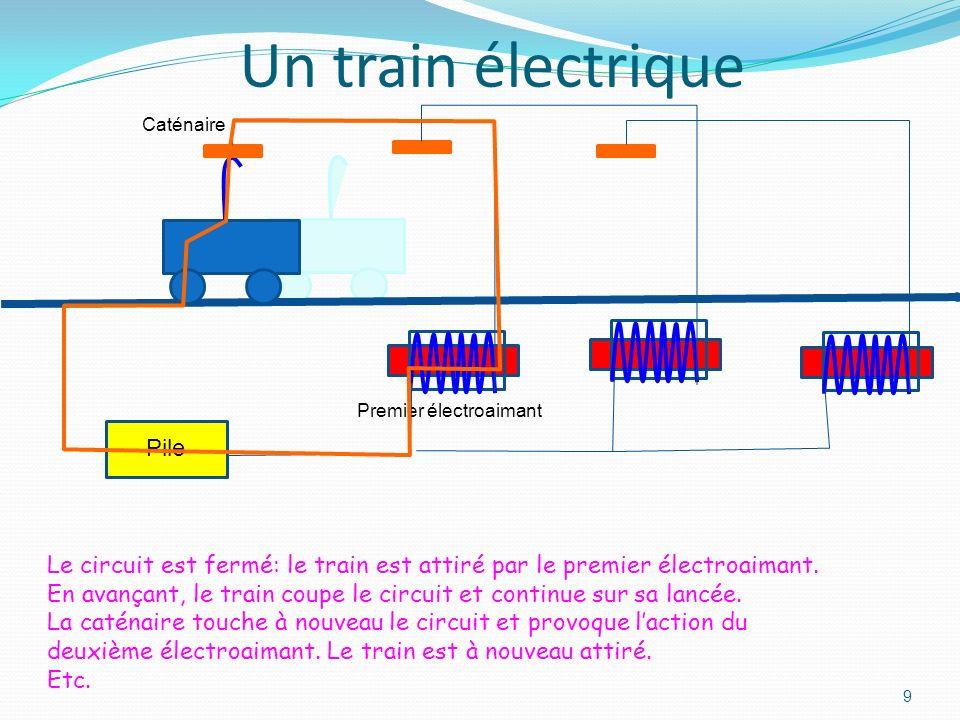 Un train électrique Pile