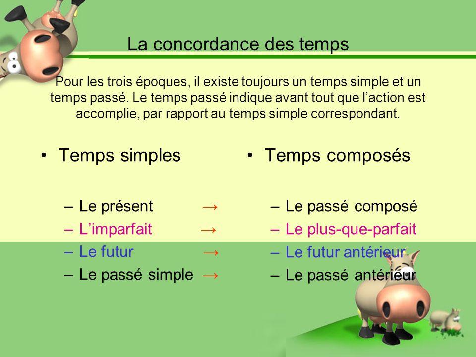 La concordance des temps Pour les trois époques, il existe toujours un temps simple et un temps passé. Le temps passé indique avant tout que l'action est accomplie, par rapport au temps simple correspondant.