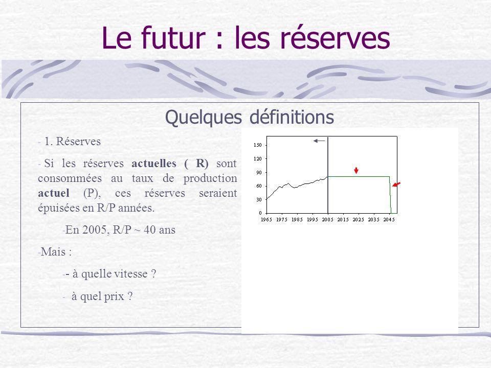 Le futur : les réserves Quelques définitions 1. Réserves
