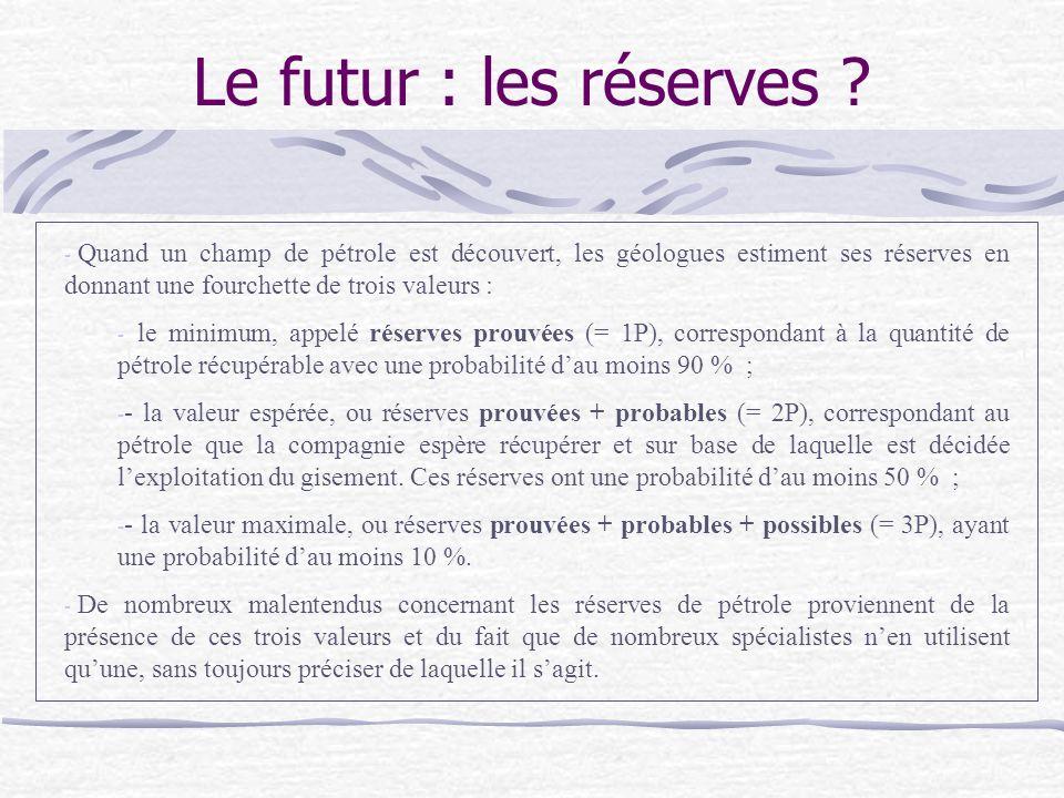 Le futur : les réserves Quand un champ de pétrole est découvert, les géologues estiment ses réserves en donnant une fourchette de trois valeurs :