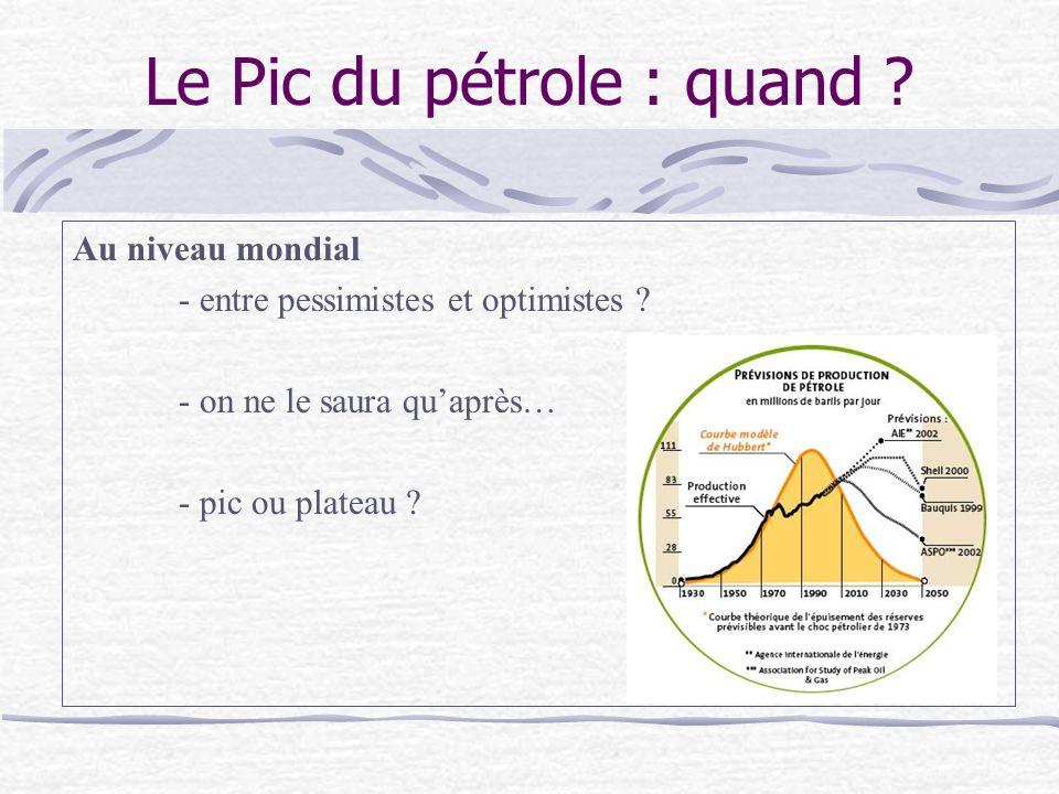 Le Pic du pétrole : quand