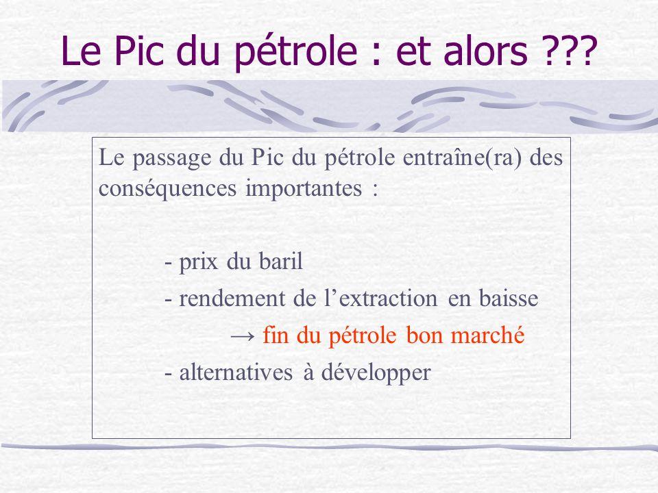 Le Pic du pétrole : et alors