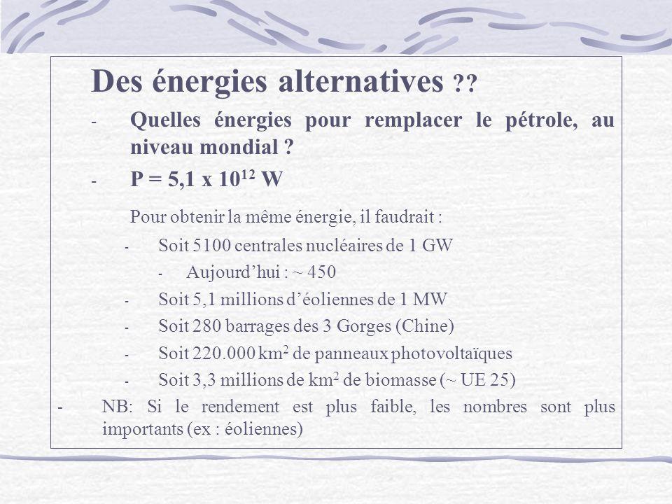 Des énergies alternatives