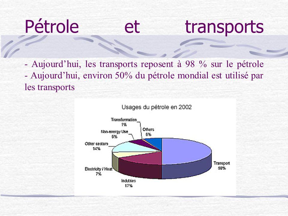 Pétrole et transports - Aujourd'hui, les transports reposent à 98 % sur le pétrole - Aujourd'hui, environ 50% du pétrole mondial est utilisé par les transports