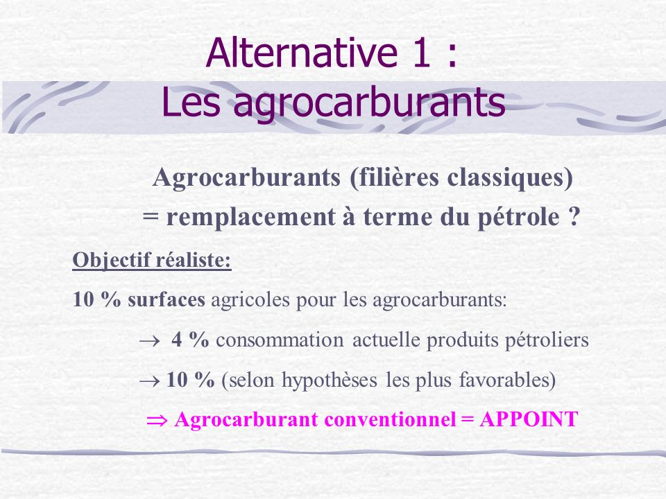 Alternative 1 : Les agrocarburants