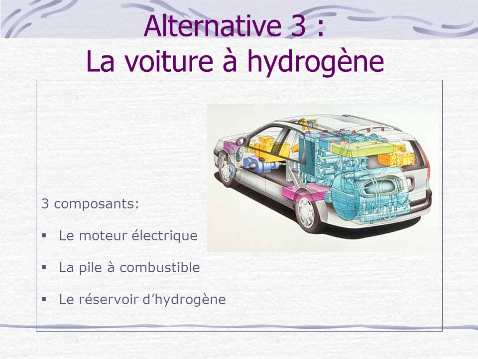 Alternative 3 : La voiture à hydrogène