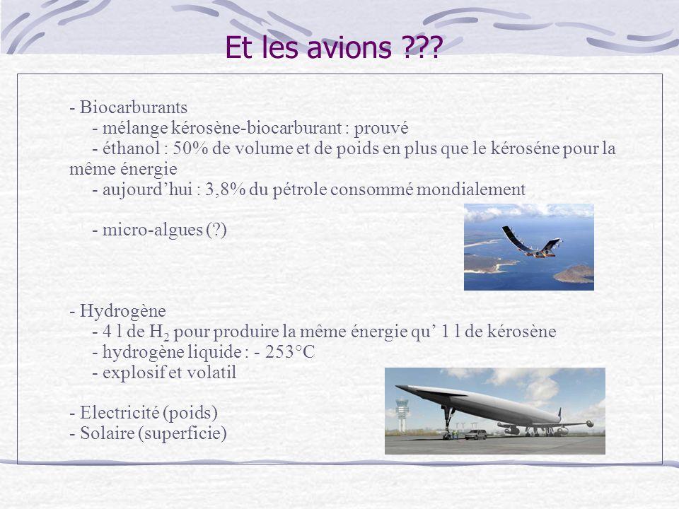 Et les avions - Biocarburants