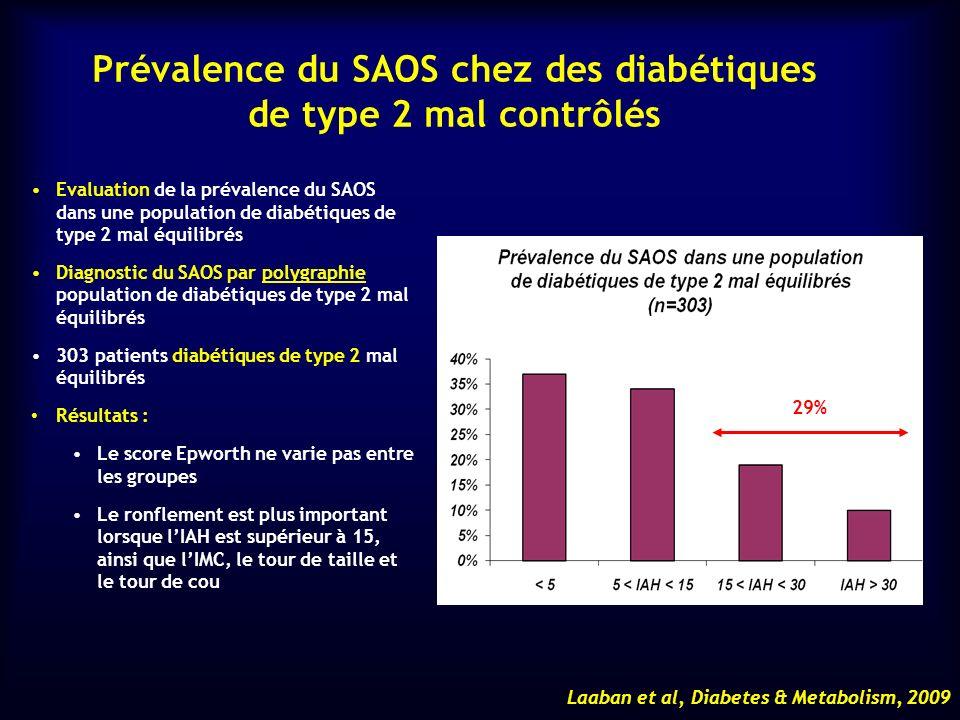 Prévalence du SAOS chez des diabétiques de type 2 mal contrôlés