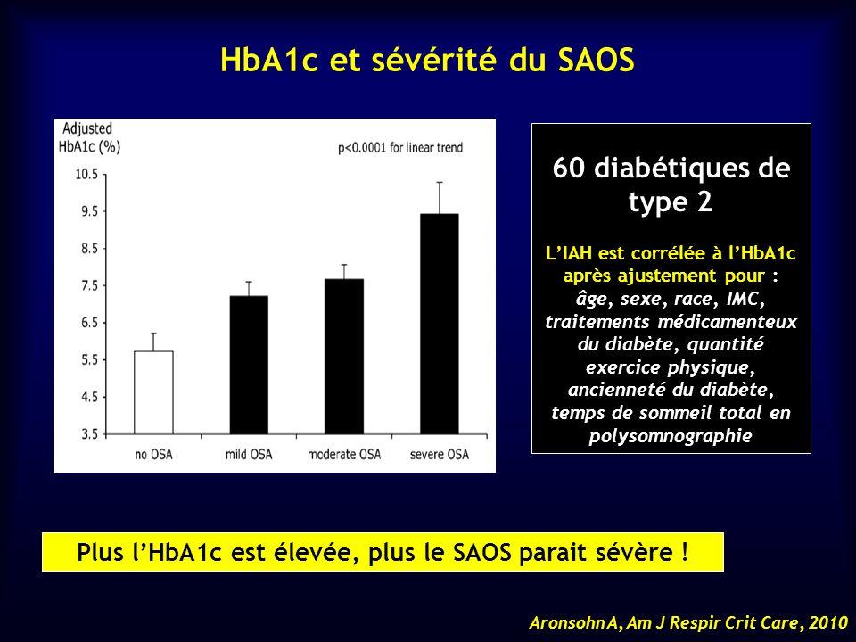 HbA1c et sévérité du SAOS