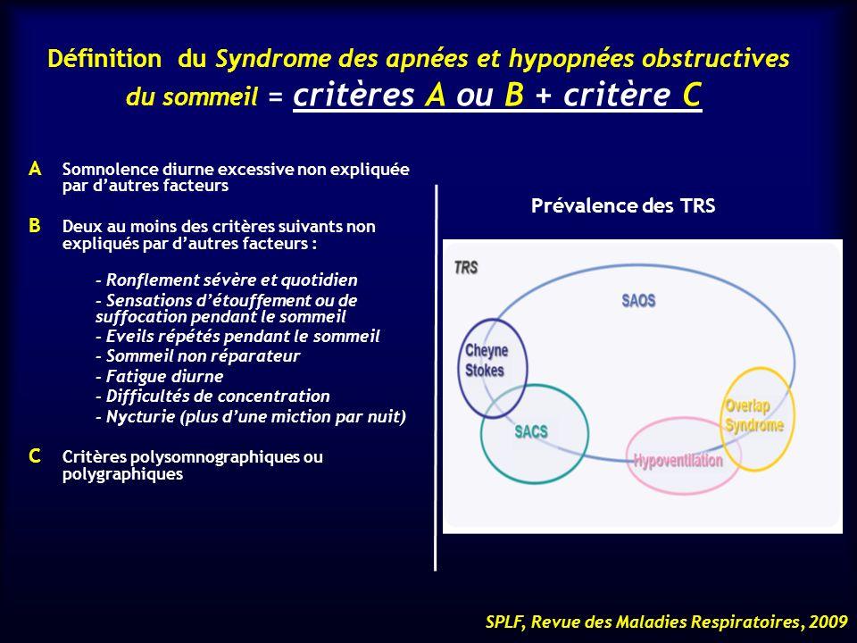 Définition du Syndrome des apnées et hypopnées obstructives du sommeil = critères A ou B + critère C