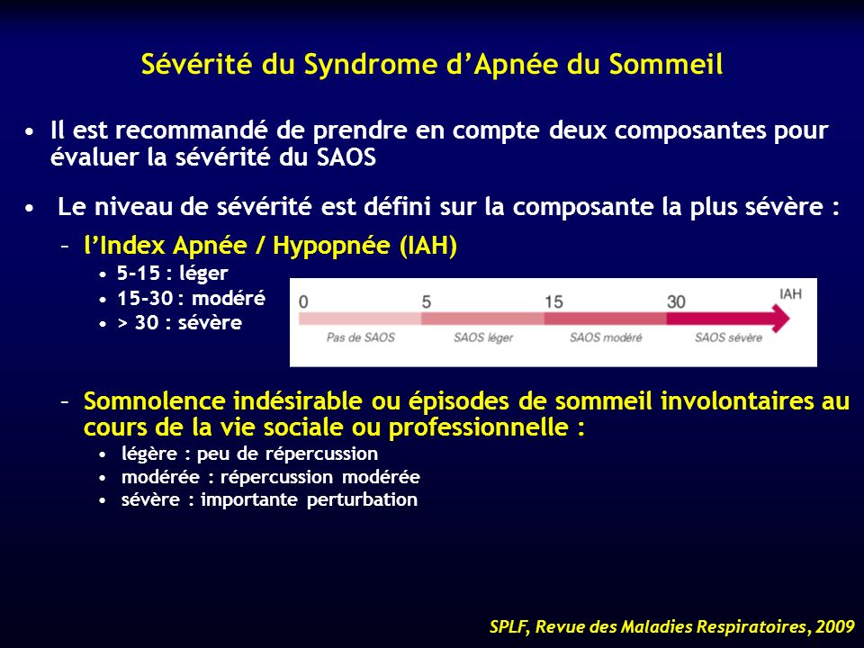 Sévérité du Syndrome d'Apnée du Sommeil
