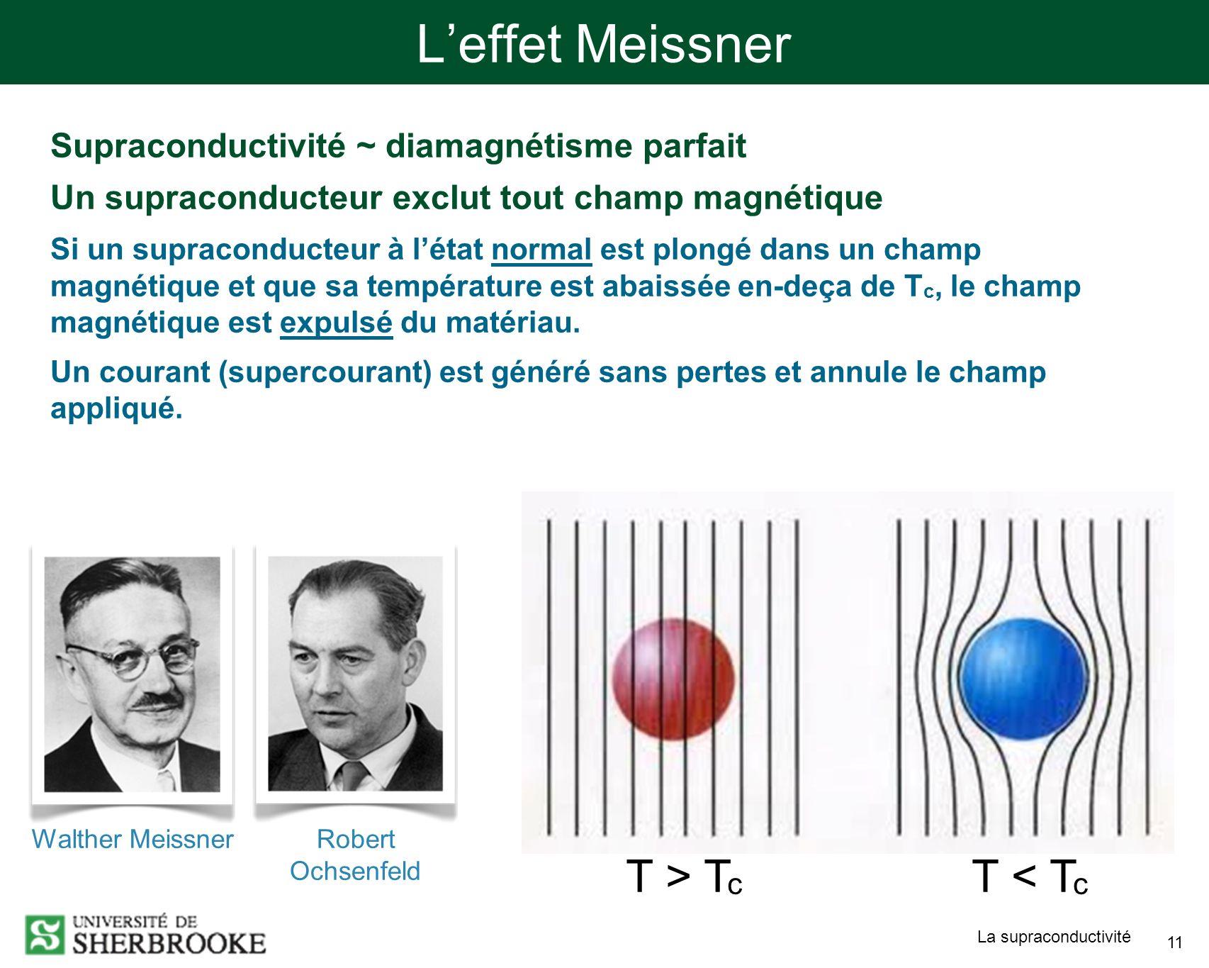 L'effet Meissner T > Tc T < Tc