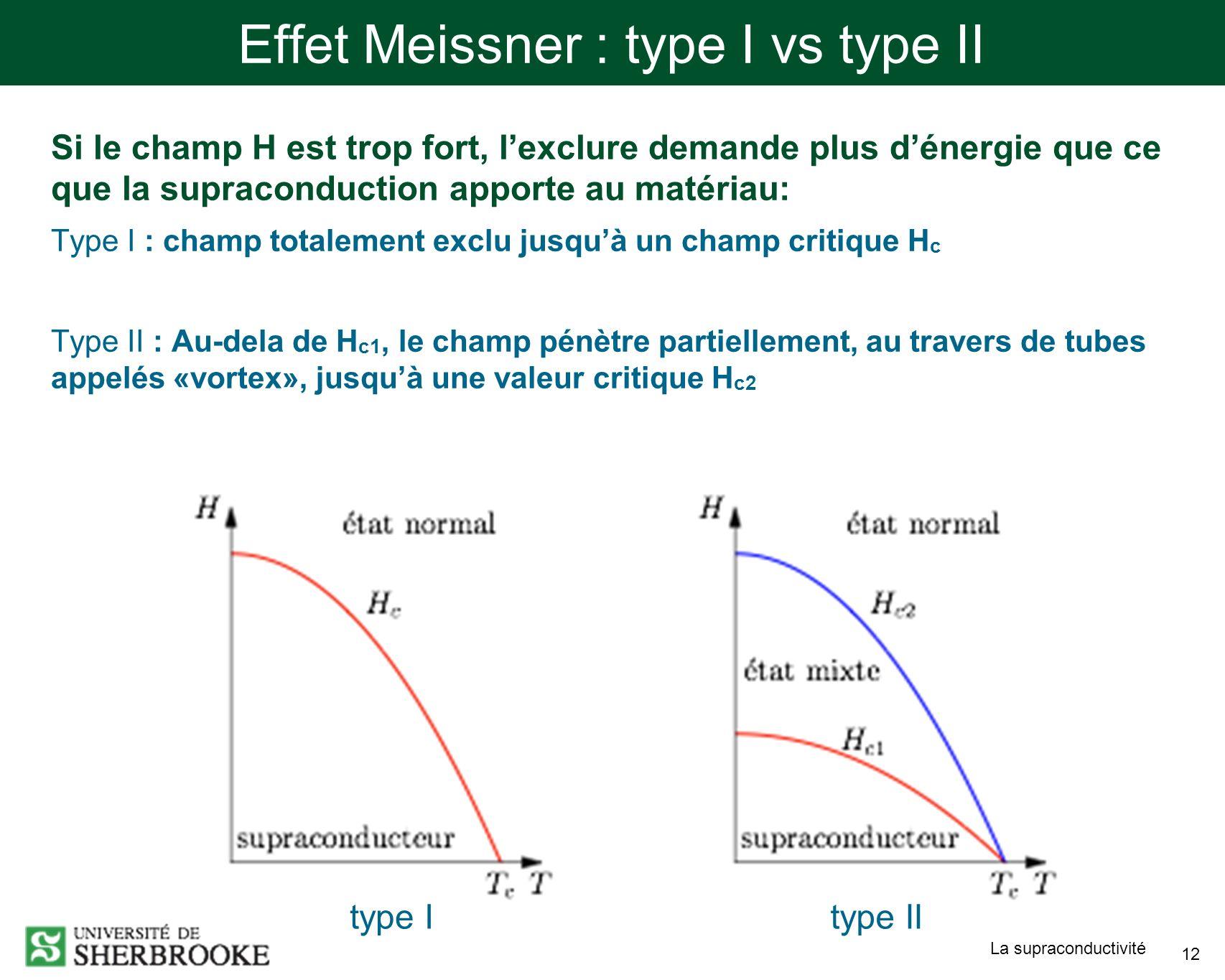 Effet Meissner : type I vs type II