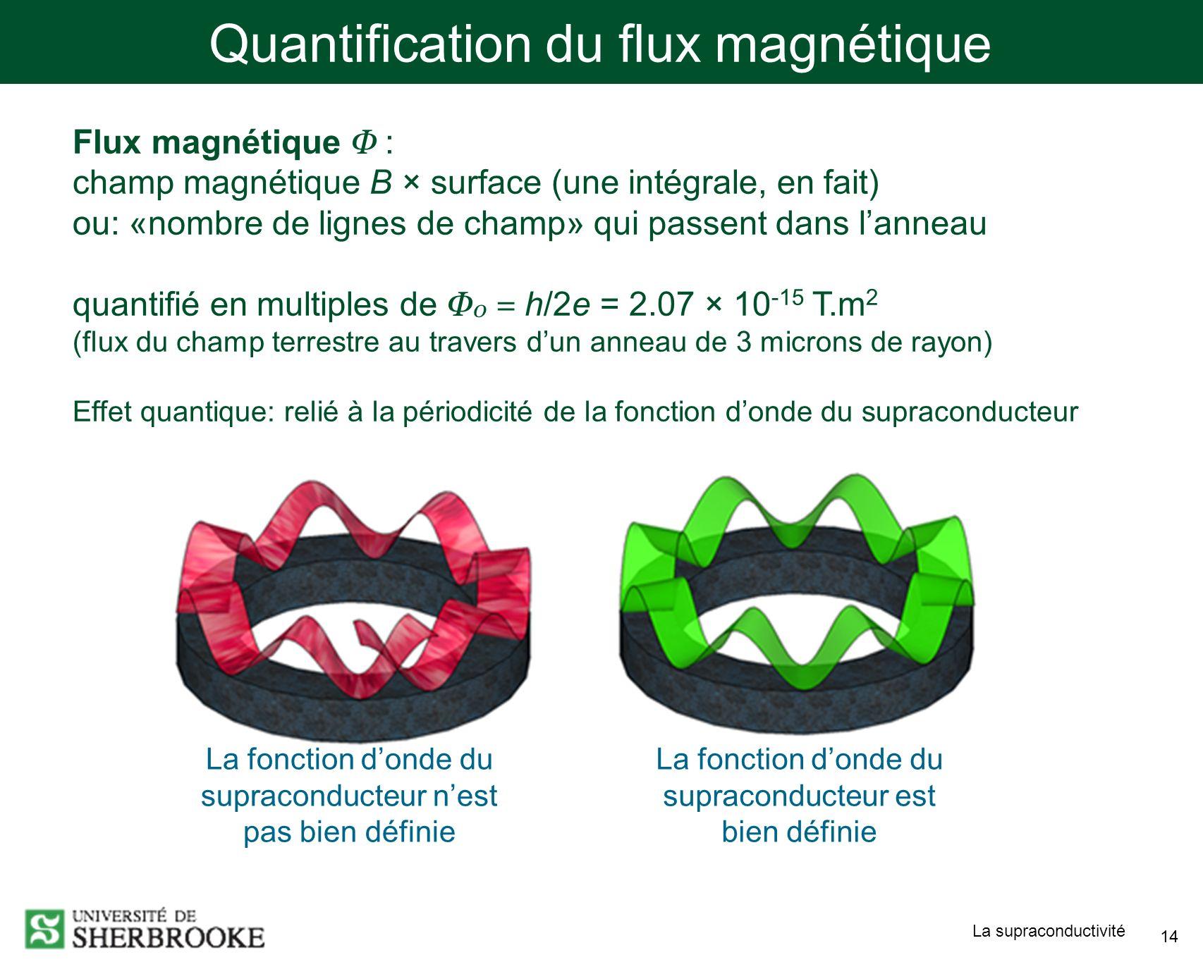 Quantification du flux magnétique