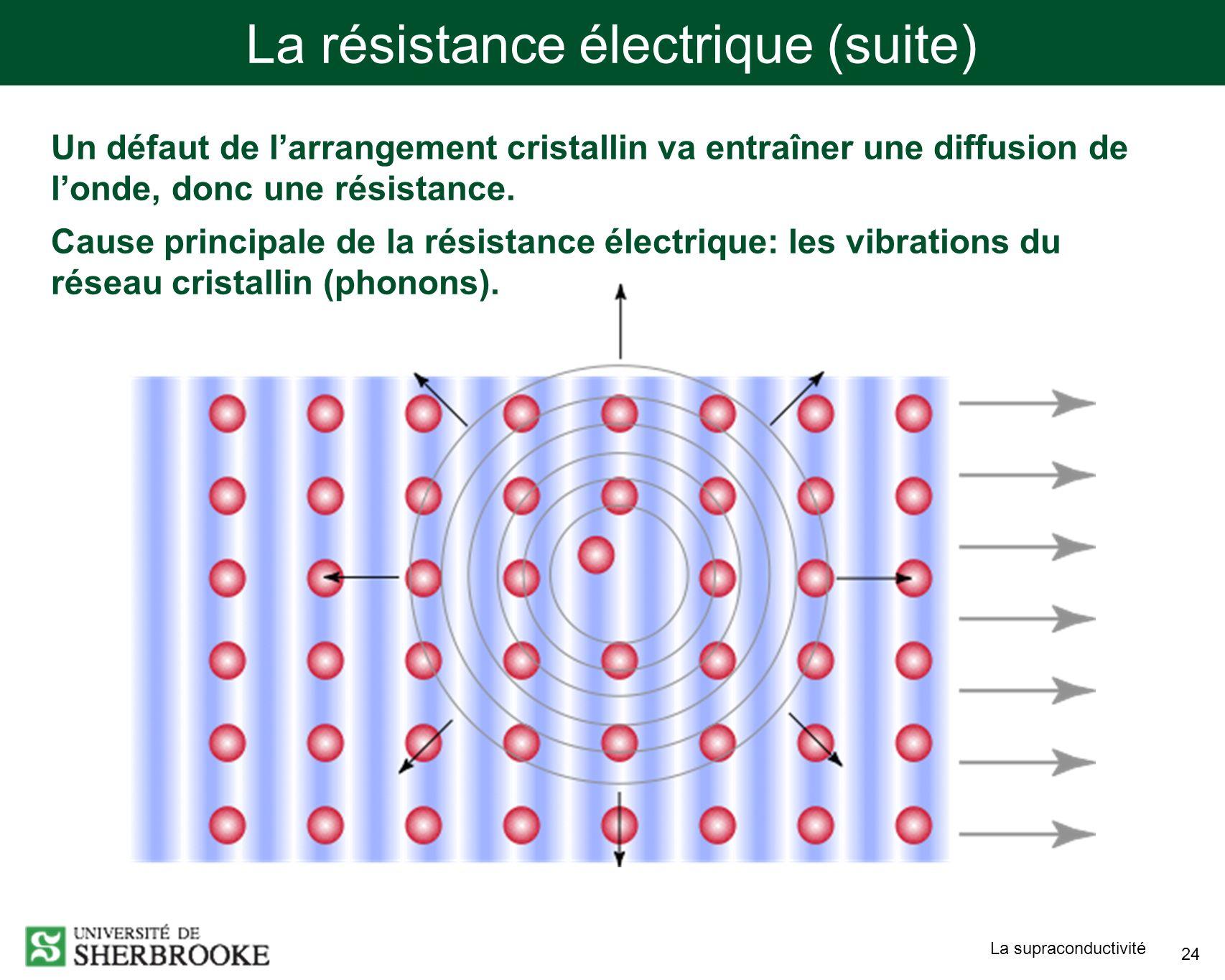 La résistance électrique (suite)