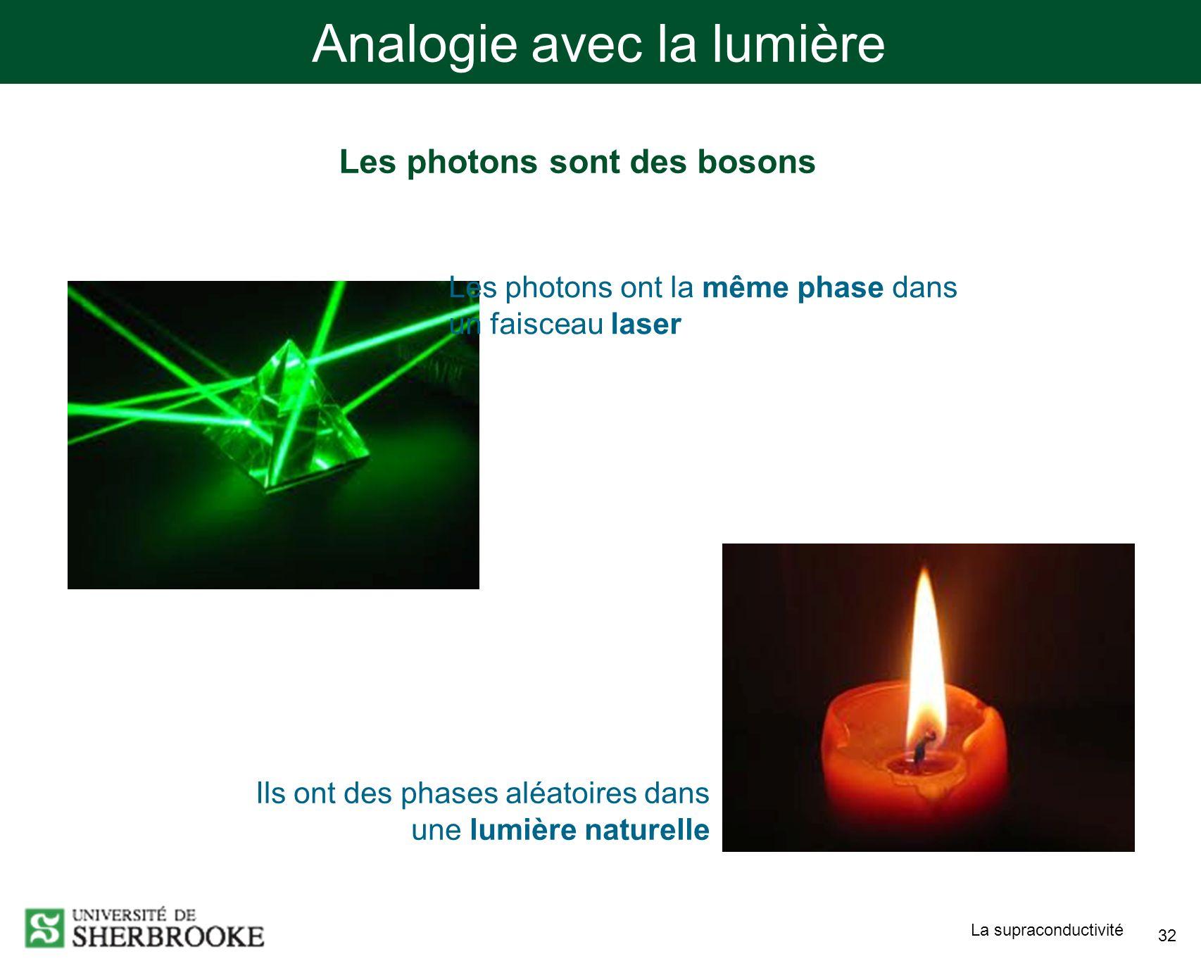 Analogie avec la lumière