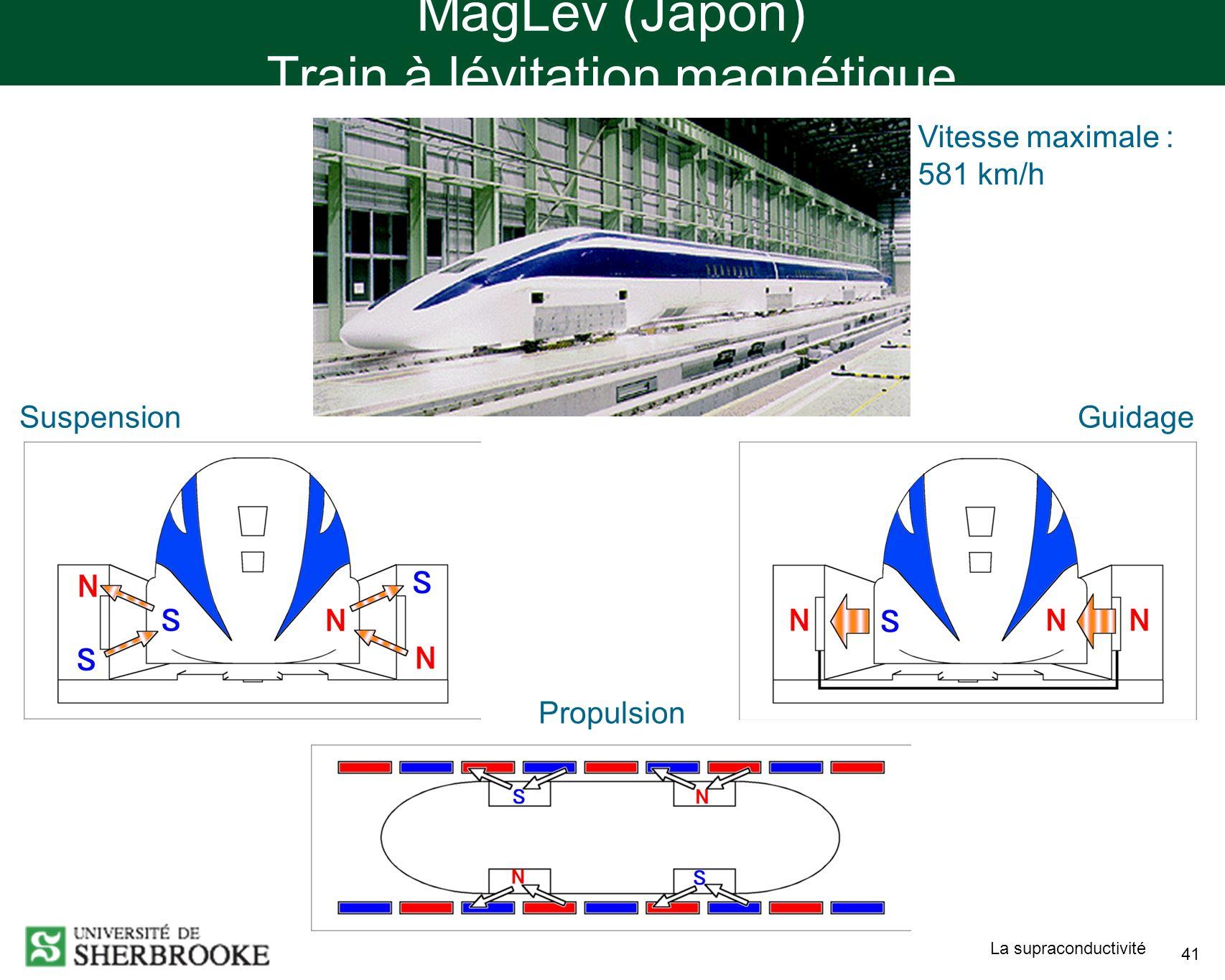 MagLev (Japon) Train à lévitation magnétique
