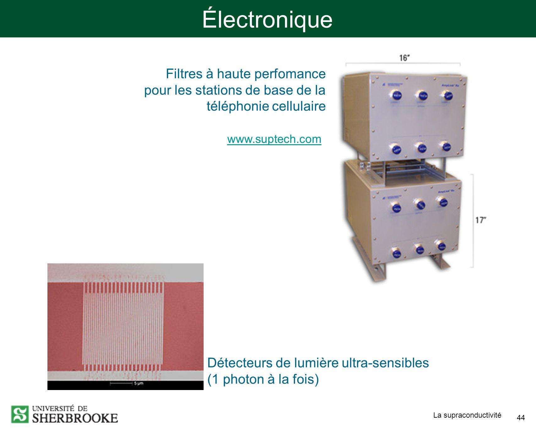 Électronique Filtres à haute perfomance pour les stations de base de la téléphonie cellulaire. www.suptech.com.