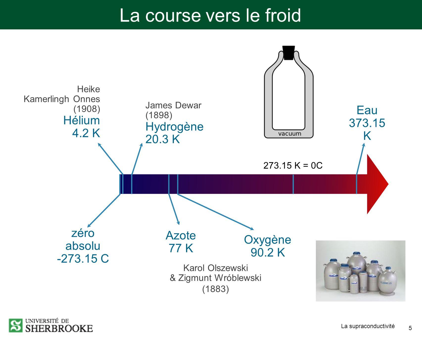 La course vers le froid Hélium 4.2 K Eau Hydrogène 373.15 K 20.3 K