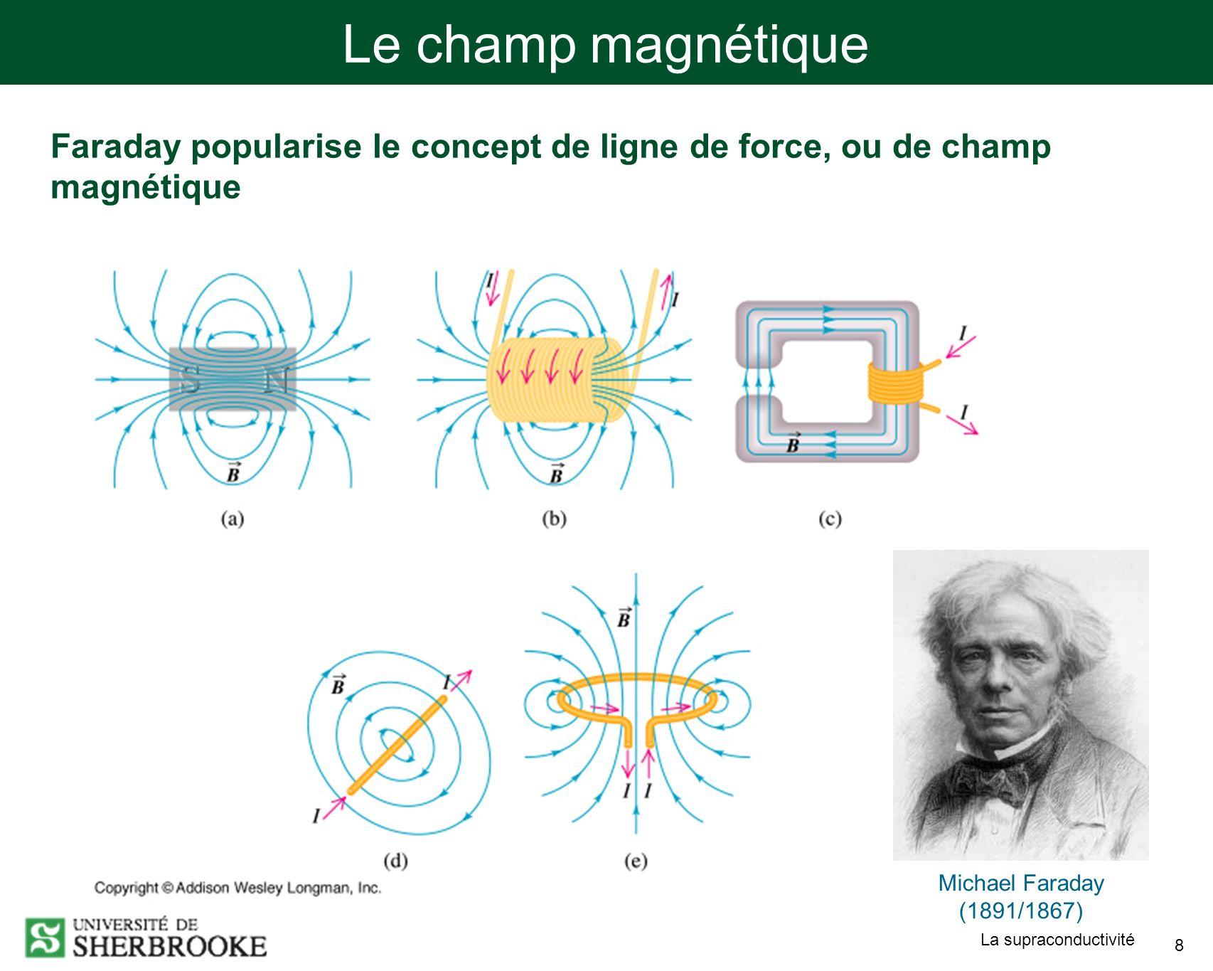 Le champ magnétique Faraday popularise le concept de ligne de force, ou de champ magnétique. Michael Faraday.