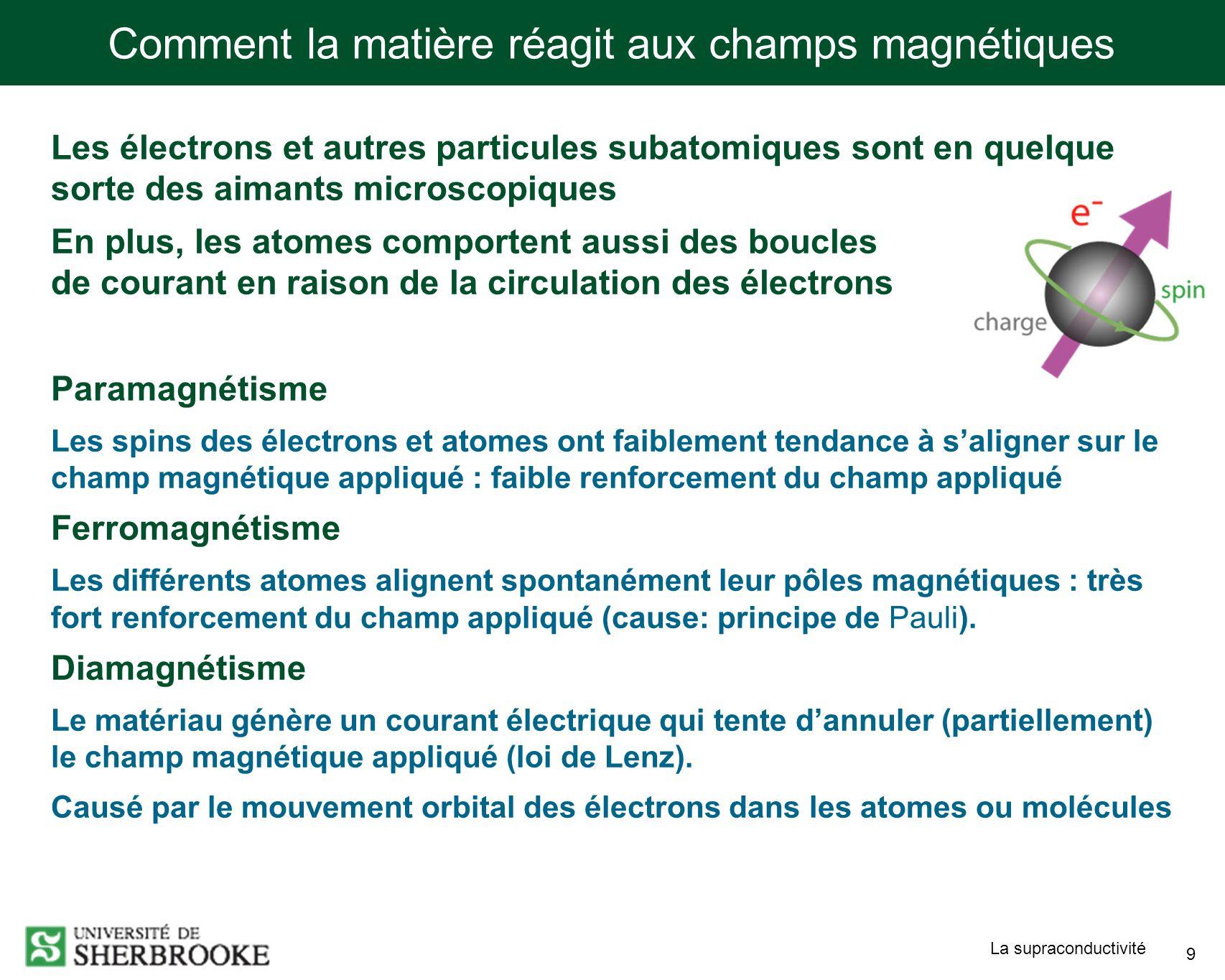 Comment la matière réagit aux champs magnétiques