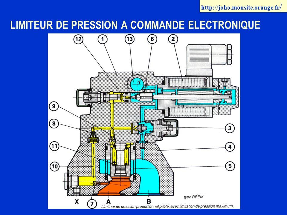 LIMITEUR DE PRESSION A COMMANDE ELECTRONIQUE