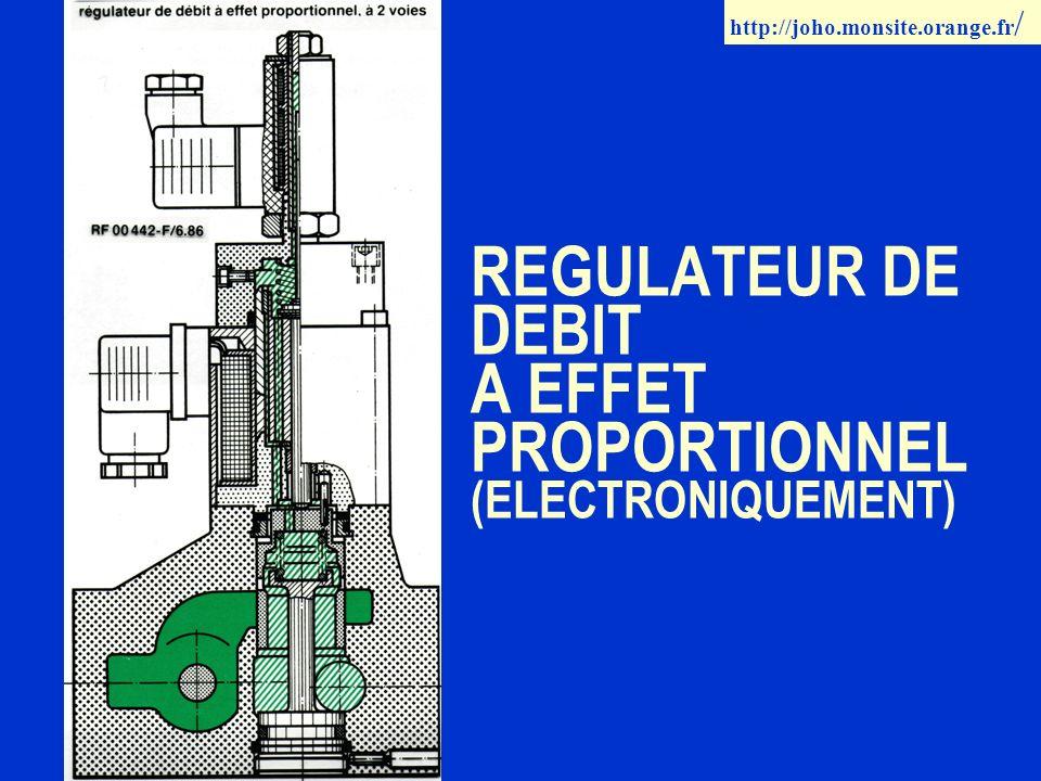 REGULATEUR DE DEBIT A EFFET PROPORTIONNEL (ELECTRONIQUEMENT)