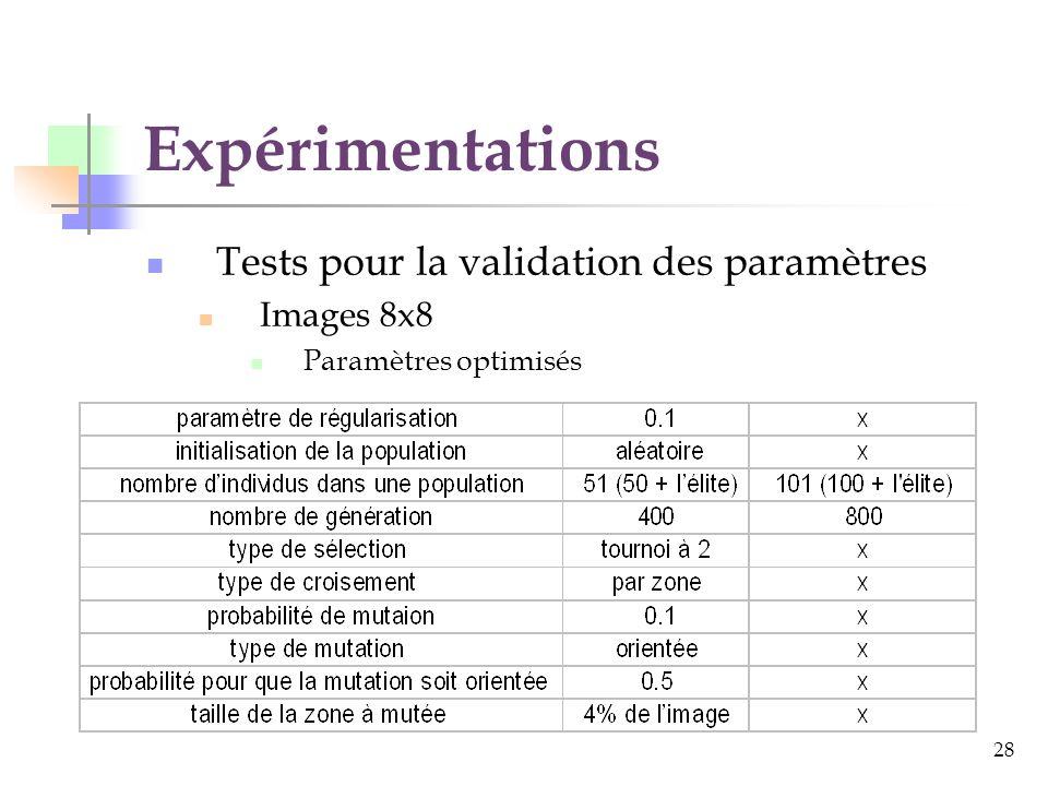 Expérimentations Tests pour la validation des paramètres Images 8x8
