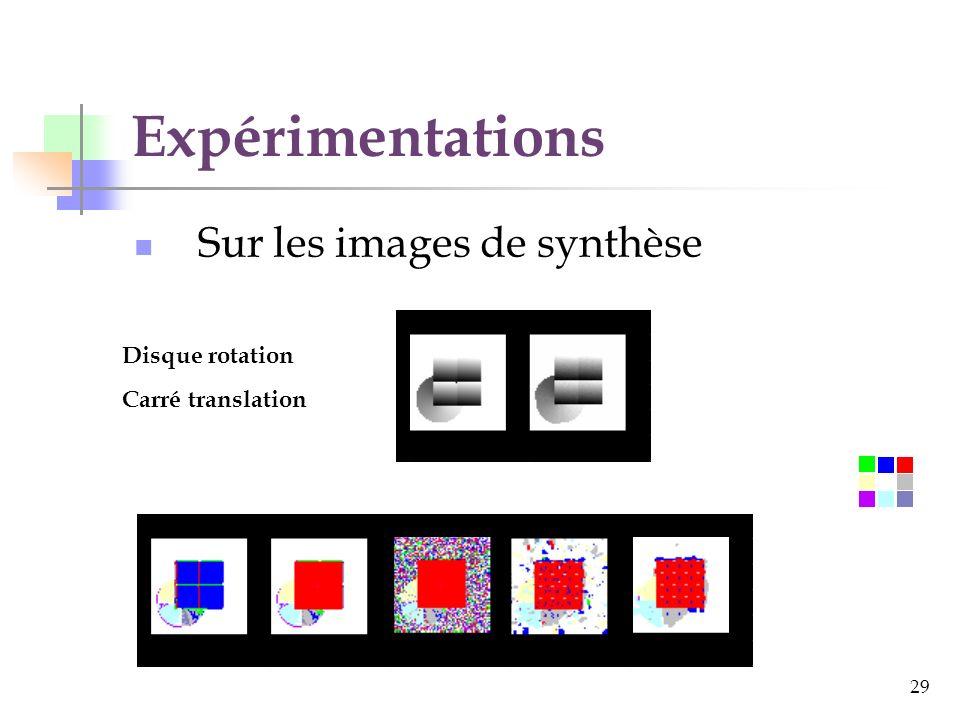 Expérimentations Sur les images de synthèse Disque rotation