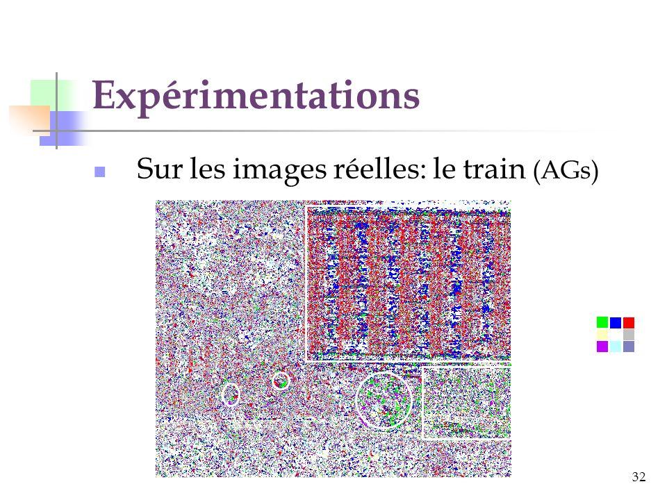 Expérimentations Sur les images réelles: le train (AGs)