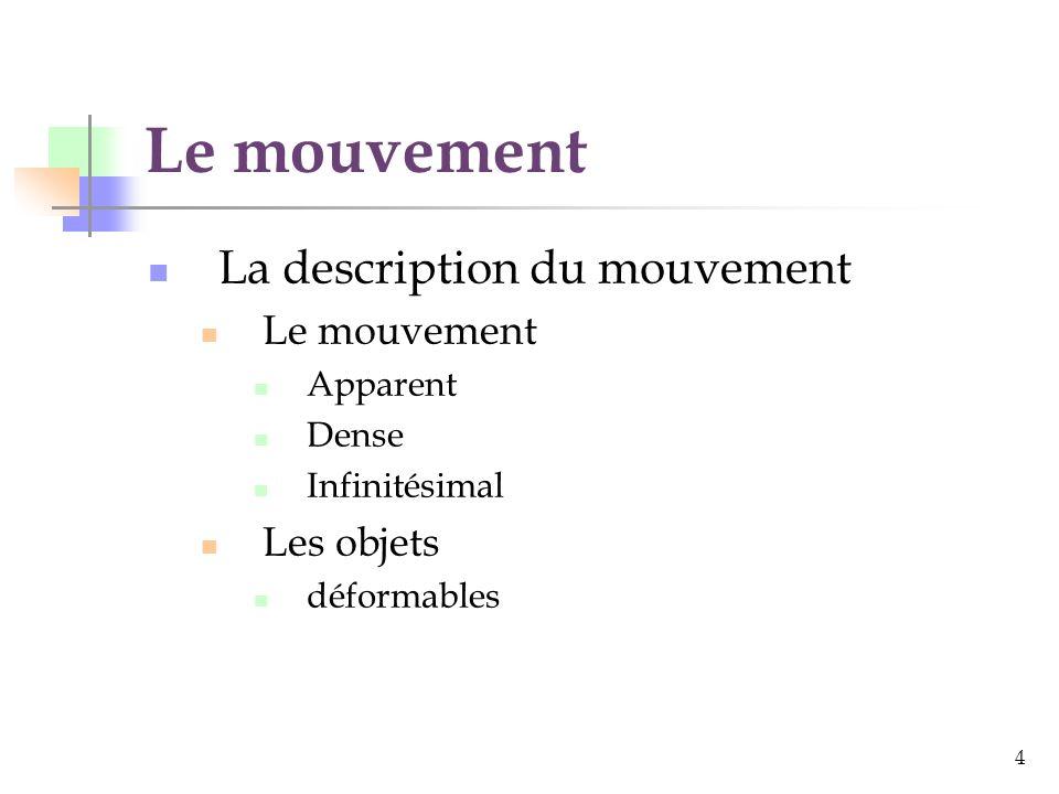 Le mouvement La description du mouvement Le mouvement Les objets