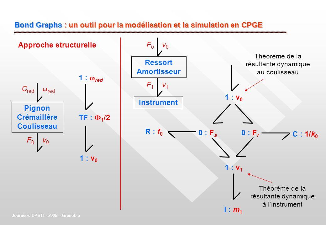 Ressort Amortisseur Instrument Pignon Crémaillère Coulisseau