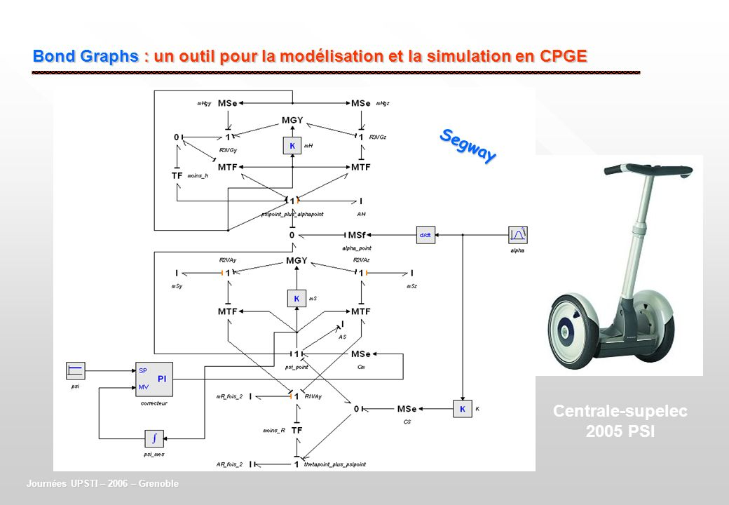 Bond Graphs : un outil pour la modélisation et la simulation en CPGE