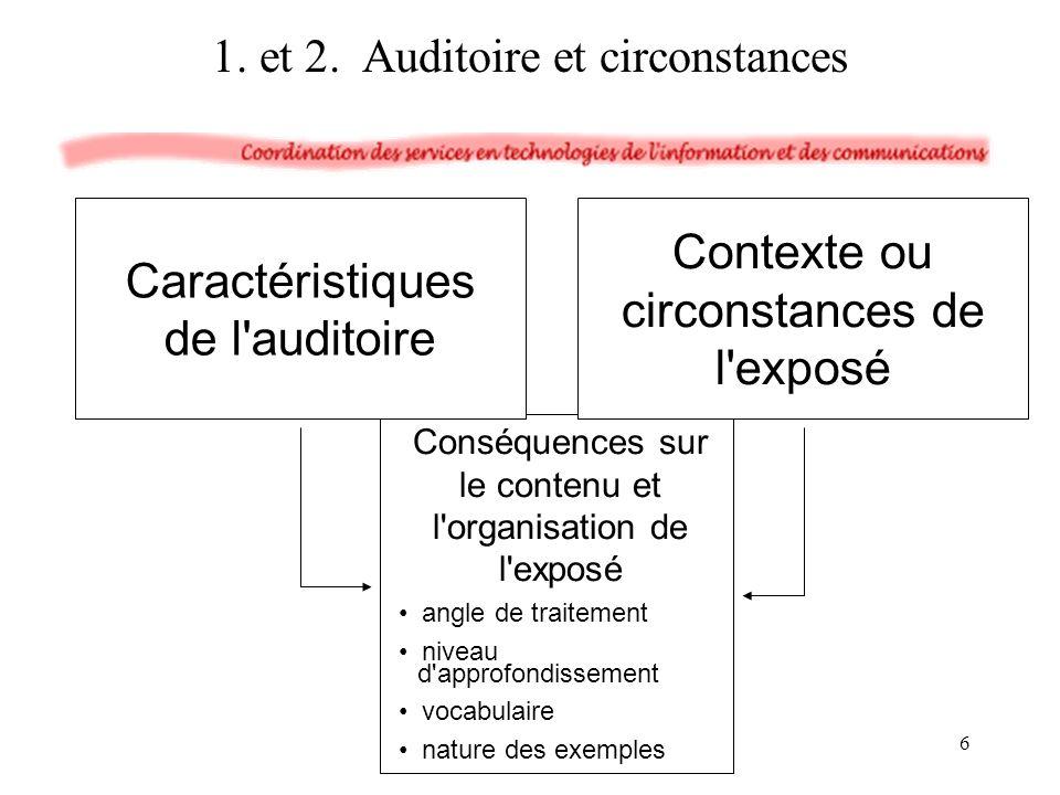 Caractéristiques de l auditoire Contexte ou circonstances de l exposé