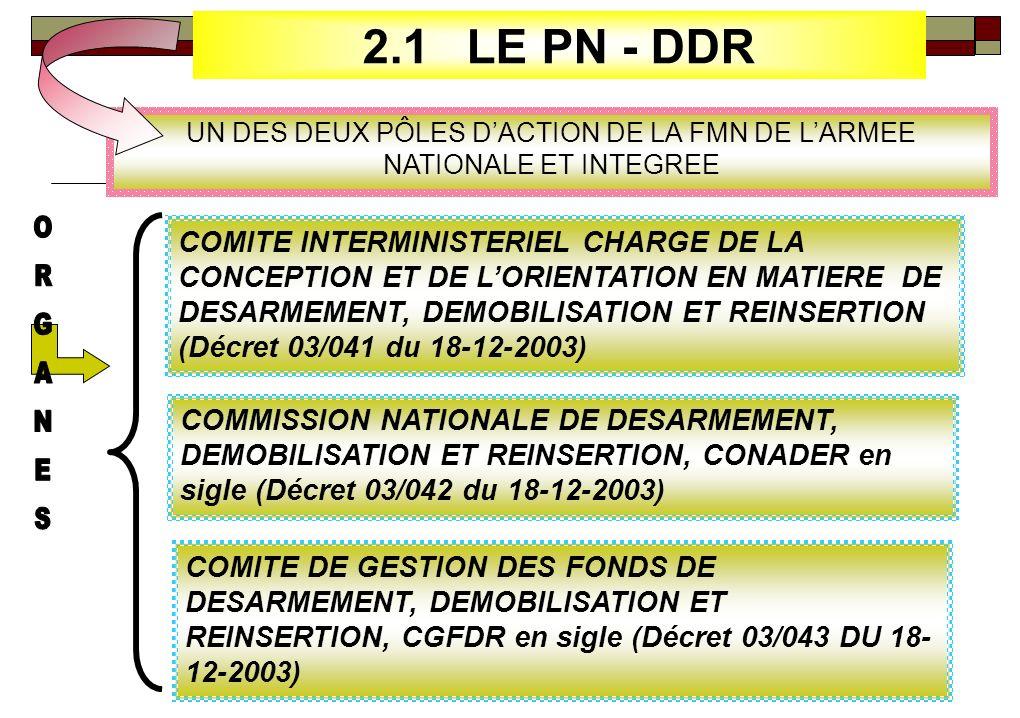 UN DES DEUX PÔLES D'ACTION DE LA FMN DE L'ARMEE NATIONALE ET INTEGREE