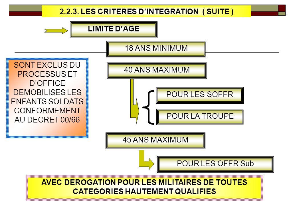 2.2.3. LES CRITERES D'INTEGRATION ( SUITE )
