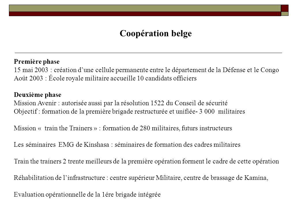 Coopération belge Première phase