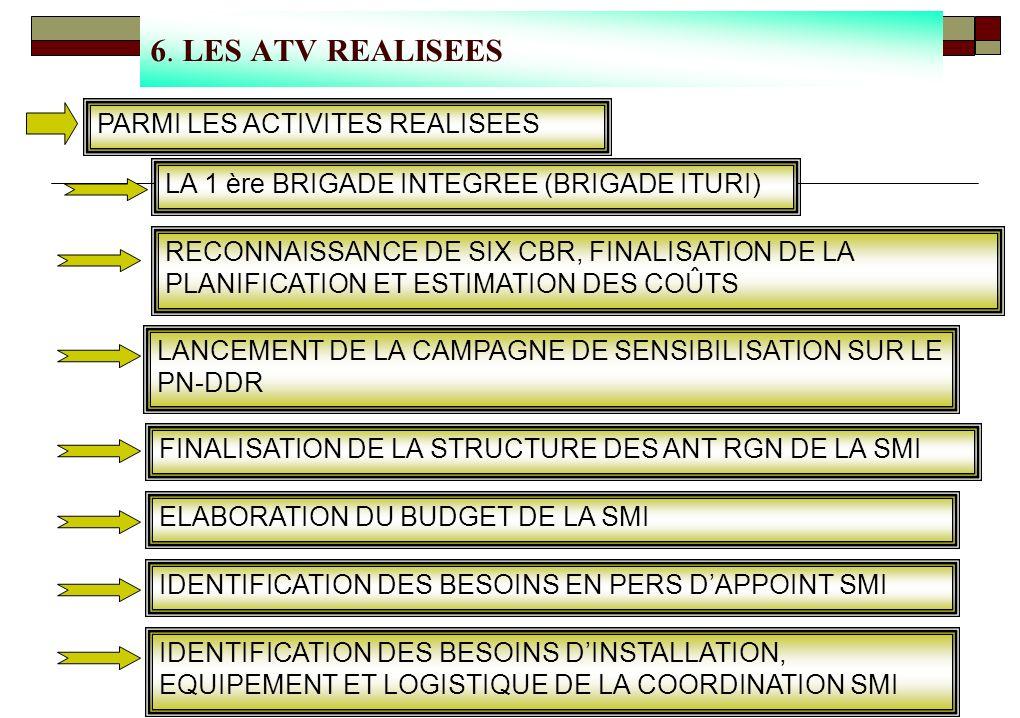 6. LES ATV REALISEES PARMI LES ACTIVITES REALISEES