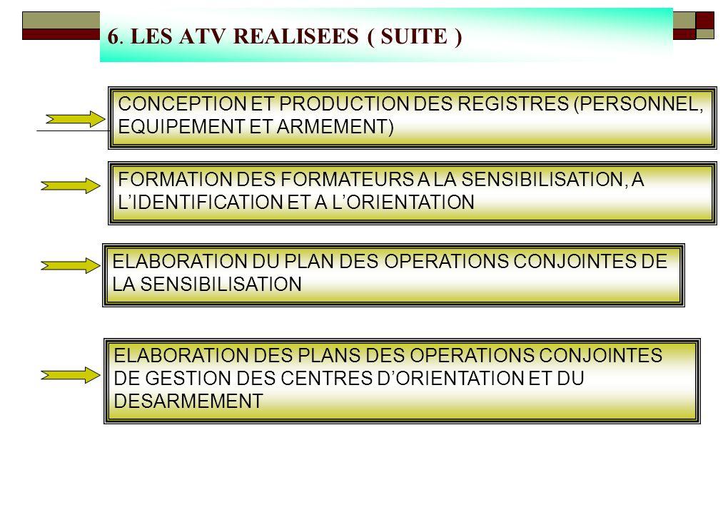 6. LES ATV REALISEES ( SUITE )
