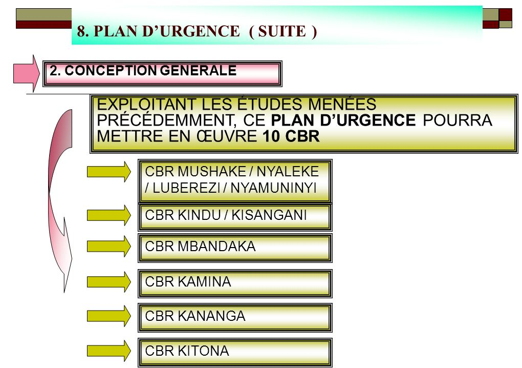 8. PLAN D'URGENCE ( SUITE )